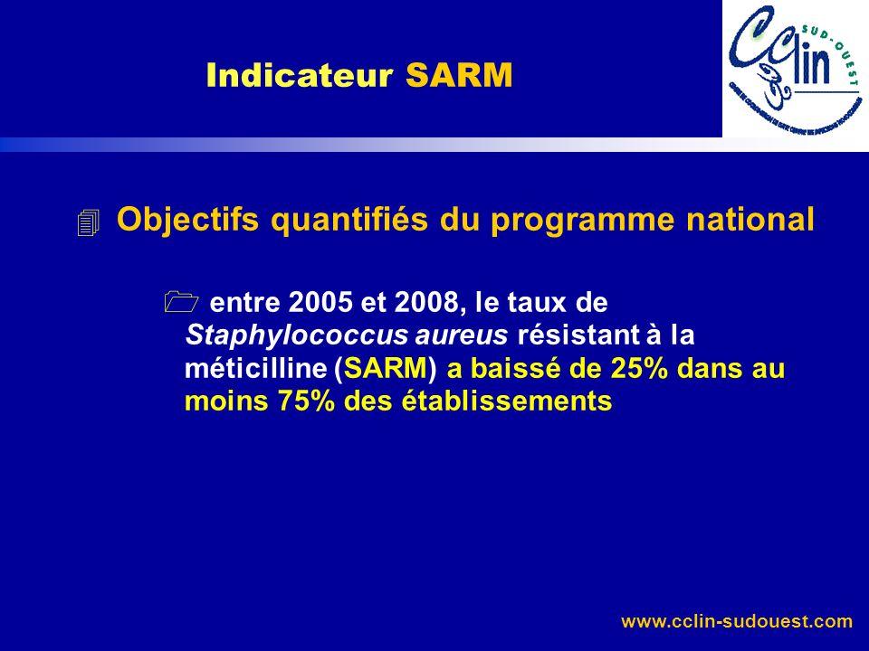 www.cclin-sudouest.com 4 Objectifs quantifiés du programme national 1 entre 2005 et 2008, le taux de Staphylococcus aureus résistant à la méticilline