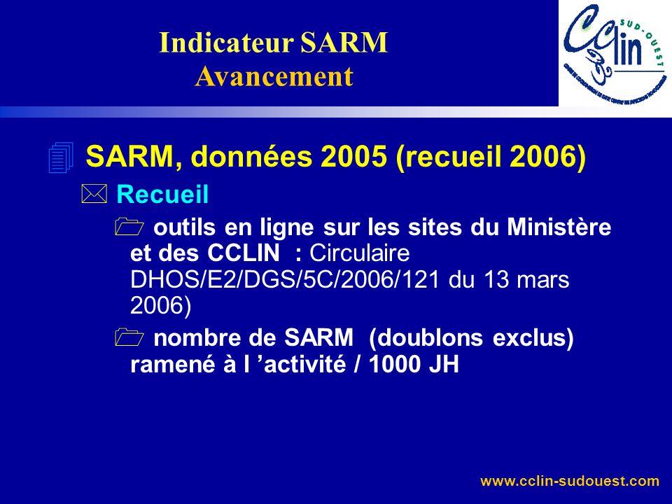 www.cclin-sudouest.com 4 SARM, données 2005 (recueil 2006) * Recueil outils en ligne sur les sites du Ministère et des CCLIN : Circulaire DHOS/E2/DGS/