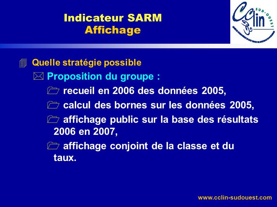 www.cclin-sudouest.com 4 Quelle stratégie possible * Proposition du groupe : 1 recueil en 2006 des données 2005, 1 calcul des bornes sur les données 2
