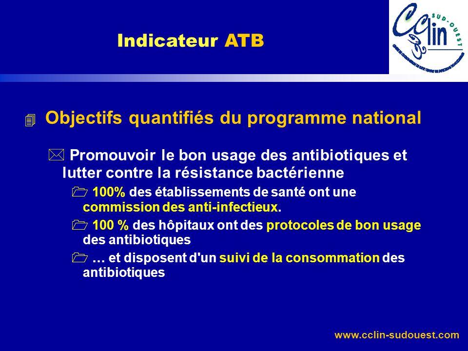 www.cclin-sudouest.com 4 Objectifs quantifiés du programme national * Promouvoir le bon usage des antibiotiques et lutter contre la résistance bactéri