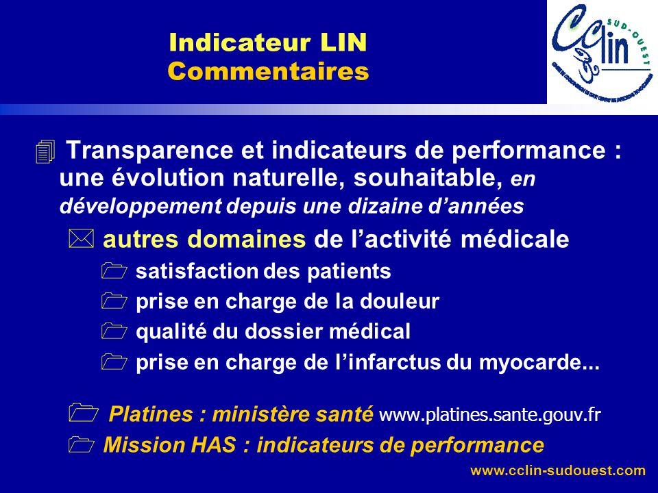 www.cclin-sudouest.com 4 Transparence et indicateurs de performance : une évolution naturelle, souhaitable, en développement depuis une dizaine dannée