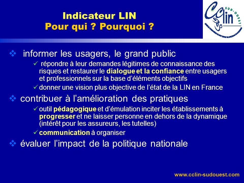 www.cclin-sudouest.com Indicateur LIN Pour qui ? Pourquoi ? informer les usagers, le grand public répondre à leur demandes légitimes de connaissance d