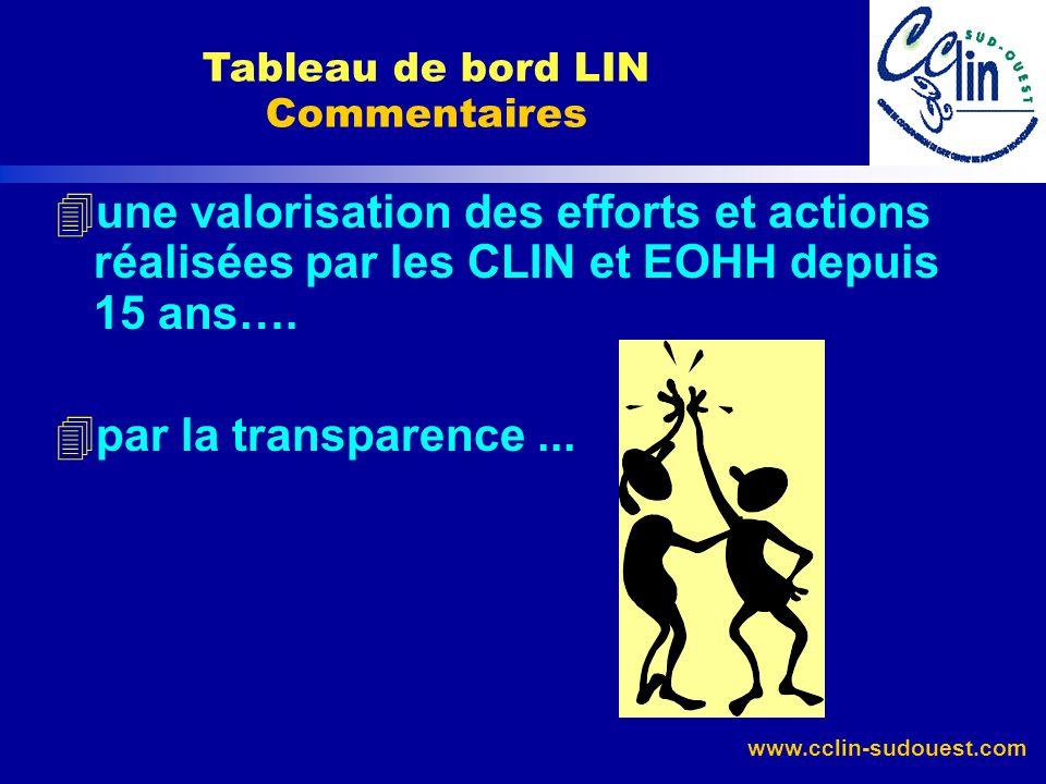 www.cclin-sudouest.com 4une valorisation des efforts et actions réalisées par les CLIN et EOHH depuis 15 ans…. 4par la transparence... Tableau de bord