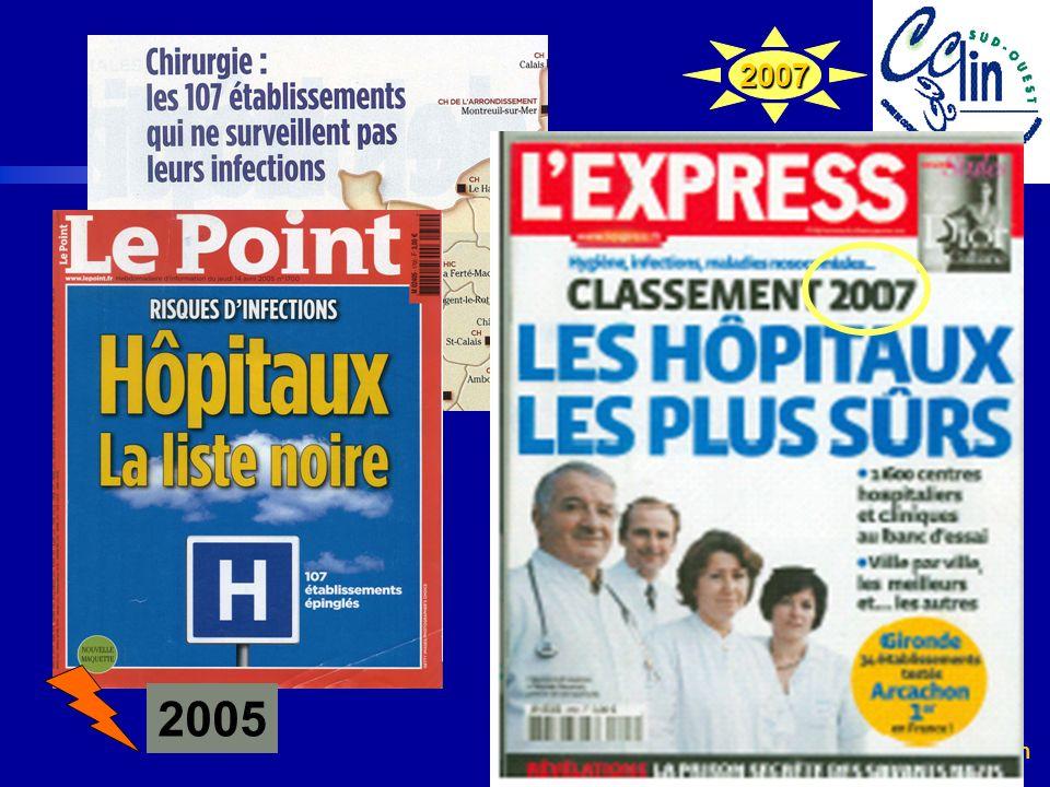 www.cclin-sudouest.com 2005 2007