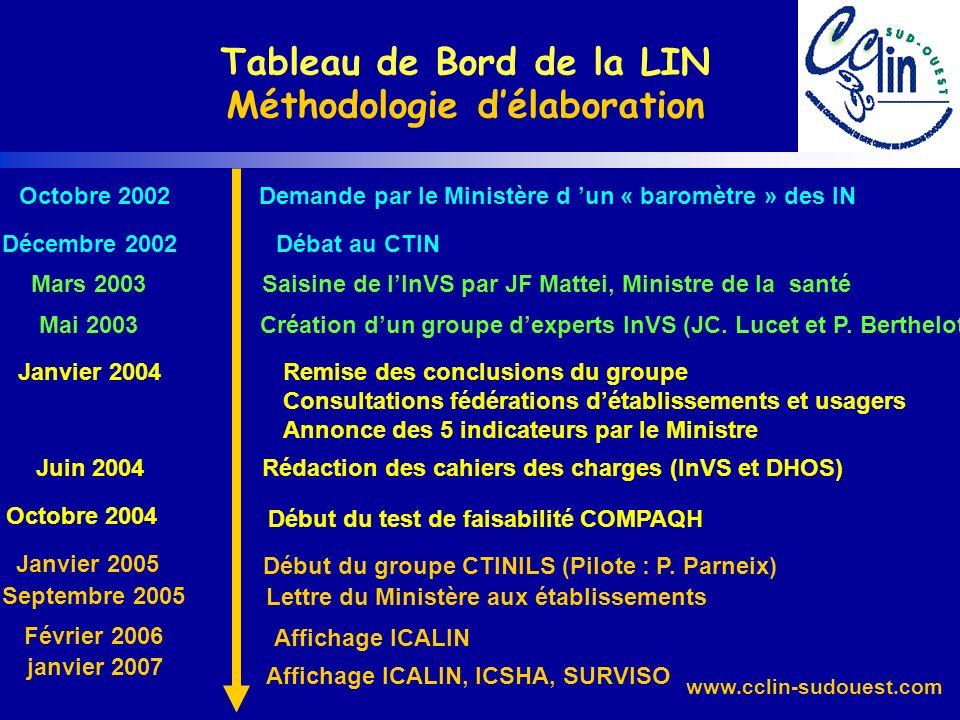 www.cclin-sudouest.com Octobre 2002 Décembre 2002 Mars 2003 Mai 2003 Janvier 2004 Juin 2004 Octobre 2004 Janvier 2005 Février 2006 Demande par le Mini