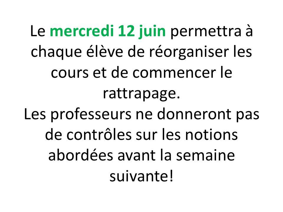 Le mercredi 12 juin permettra à chaque élève de réorganiser les cours et de commencer le rattrapage. Les professeurs ne donneront pas de contrôles sur