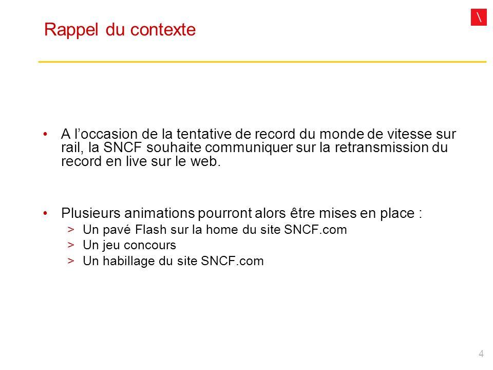 4 Rappel du contexte A loccasion de la tentative de record du monde de vitesse sur rail, la SNCF souhaite communiquer sur la retransmission du record en live sur le web.