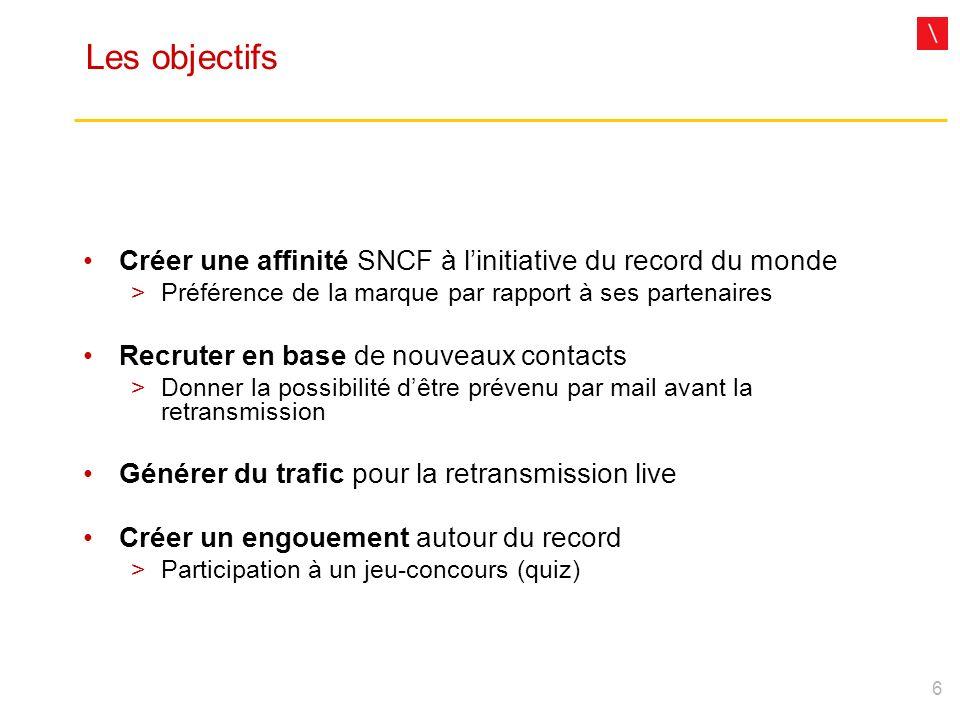 6 Les objectifs Créer une affinité SNCF à linitiative du record du monde >Préférence de la marque par rapport à ses partenaires Recruter en base de no