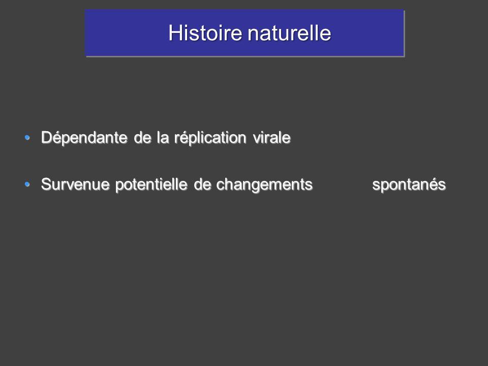 Histoire naturelle Histoire naturelle Dépendante de la réplication virale Dépendante de la réplication virale Survenue potentielle de changements spon