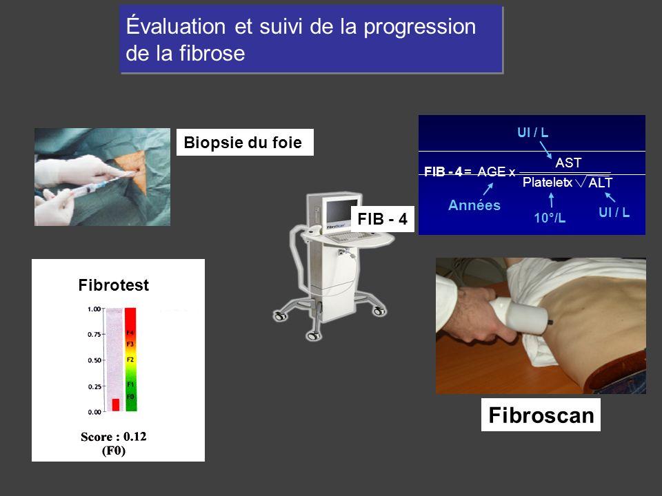 Évaluation et suivi de la progression de la fibrose Biopsie du foie Fibrotest Fibroscan FIB - 4 AST ALT Plateletx FIB-4 = AGE x Années UI / L 10°/L