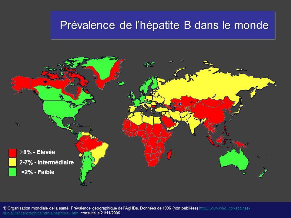 8% - Elevée 2-7% - Intermédiaire <2% - Faible Prévalence de lhépatite B dans le monde Prévalence de lhépatite B dans le monde 1) Organisation mondiale
