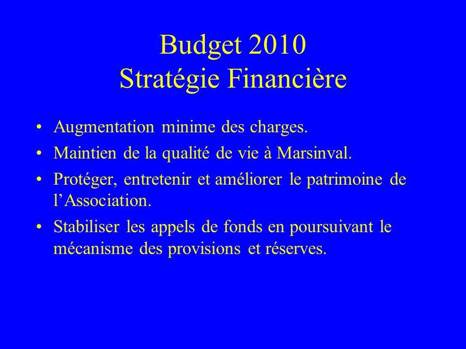 Budget 2010 Stratégie Financière Augmentation minime des charges. Maintien de la qualité de vie à Marsinval. Protéger, entretenir et améliorer le patr