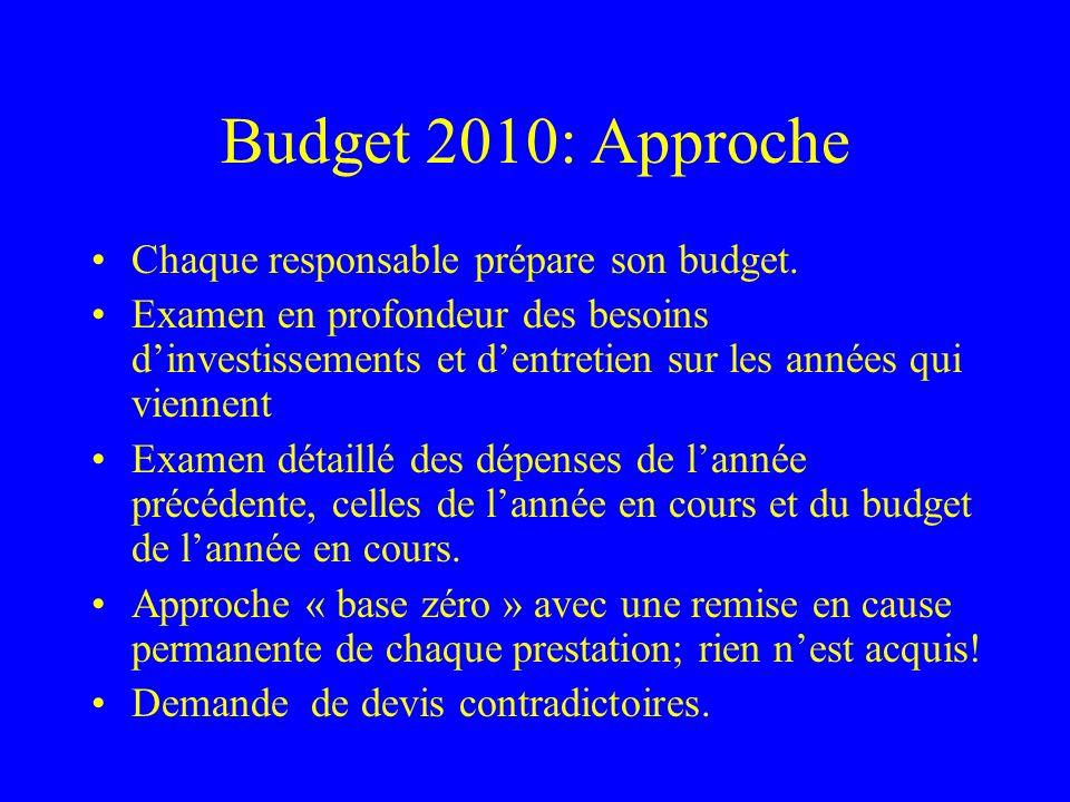 Budget 2010: Approche Chaque responsable prépare son budget. Examen en profondeur des besoins dinvestissements et dentretien sur les années qui vienne