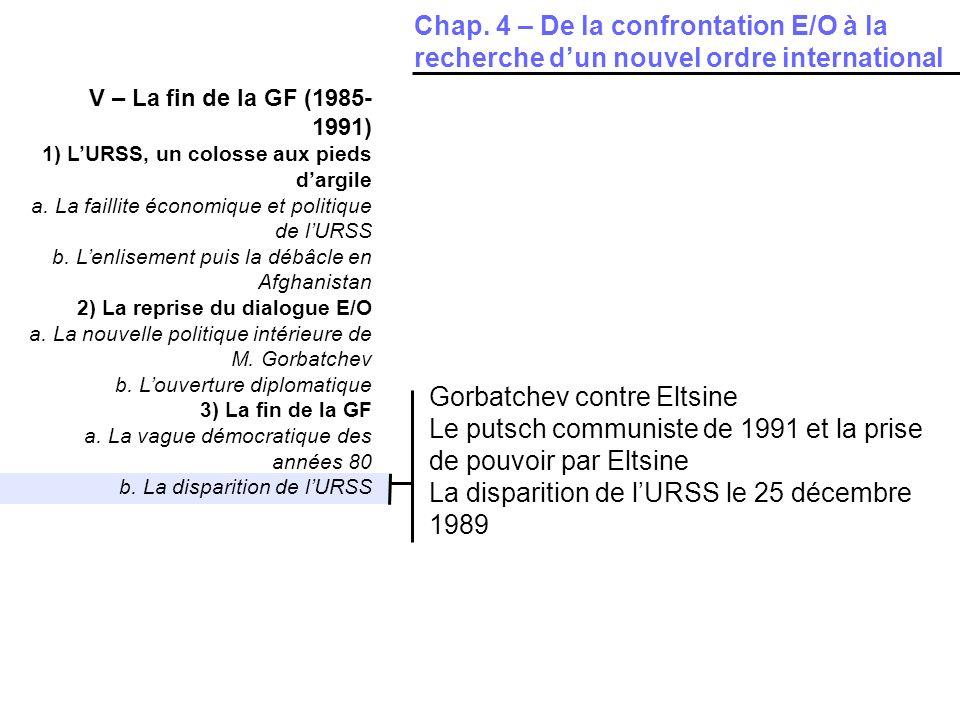 V – La fin de la GF (1985- 1991) 1) LURSS, un colosse aux pieds dargile a. La faillite économique et politique de lURSS b. Lenlisement puis la débâcle
