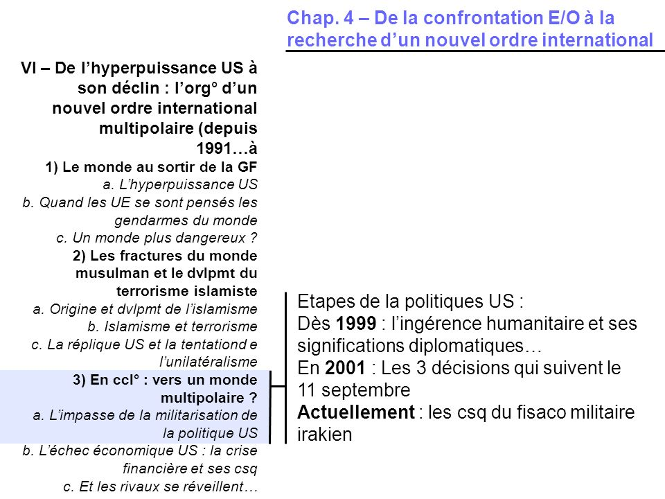 VI – De lhyperpuissance US à son déclin : lorg° dun nouvel ordre international multipolaire (depuis 1991…à 1) Le monde au sortir de la GF a. Lhyperpui
