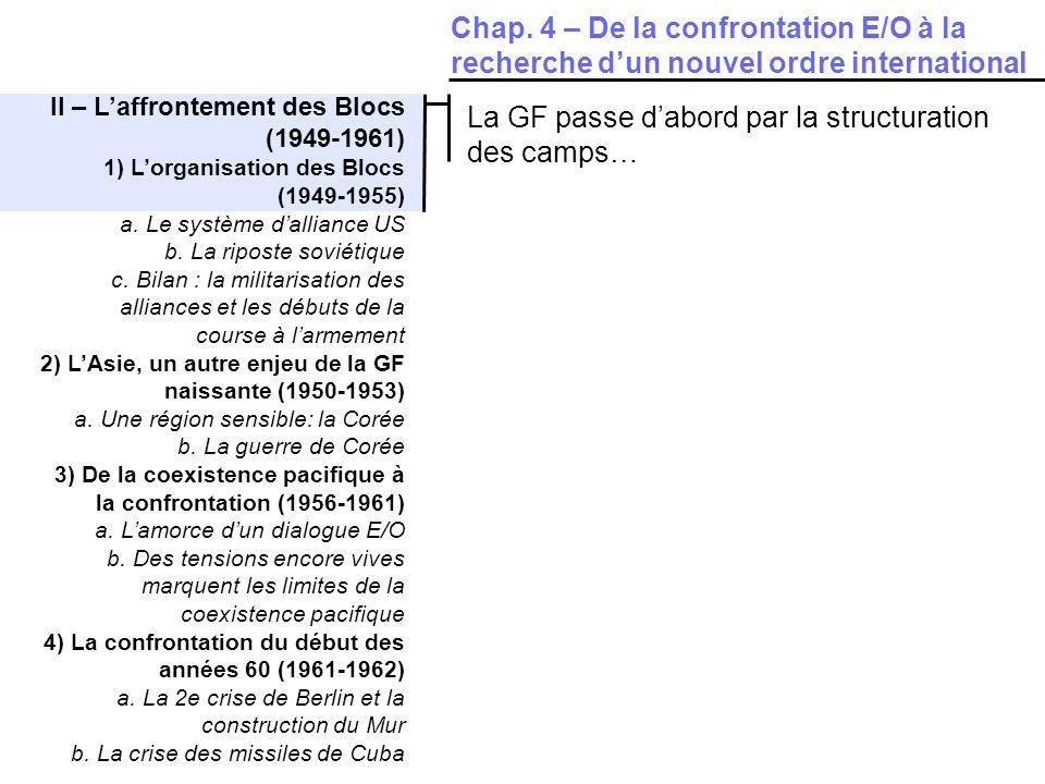 II – Laffrontement des Blocs (1949-1961) 1) Lorganisation des Blocs (1949-1955) a. Le système dalliance US b. La riposte soviétique c. Bilan : la mili