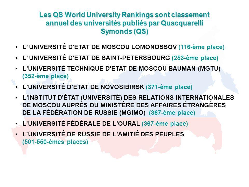 L UNIVERSITÉ D ETAT DE MOSCOU LOMONOSSOV (116-ème place) L UNIVERSITÉ D ETAT DE SAINT-PETERSBOURG (253-ème place) L UNIVERSITÉ TECHNIQUE D ETAT DE MOSCOU BAUMAN (MGTU) (352-ème place) L UNIVERSITÉ DETAT DE NOVOSIBIRSK (371-ème place) L INSTITUT D ÉTAT (UNIVERSITÉ) DES RELATIONS INTERNATIONALES DE MOSCOU AUPRÈS DU MINISTÈRE DES AFFAIRES ÉTRANGÈRES DE LA FÉDÉRATION DE RUSSIE (MGIMO) (367-ème place) LUNIVERSITÉ FÉDÉRALE DE L OURAL (367-ème place) LUNIVERSITÉ DE RUSSIE DE L AMITIÉ DES PEUPLES (501-550-èmes places) Les QS World University Rankings sont classement annuel des universités publiés par Quacquarelli Symonds (QS)