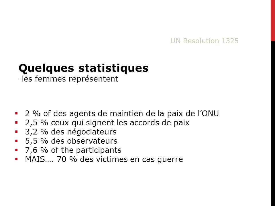 2 % of des agents de maintien de la paix de lONU 2,5 % ceux qui signent les accords de paix 3,2 % des négociateurs 5,5 % des observateurs 7,6 % of the
