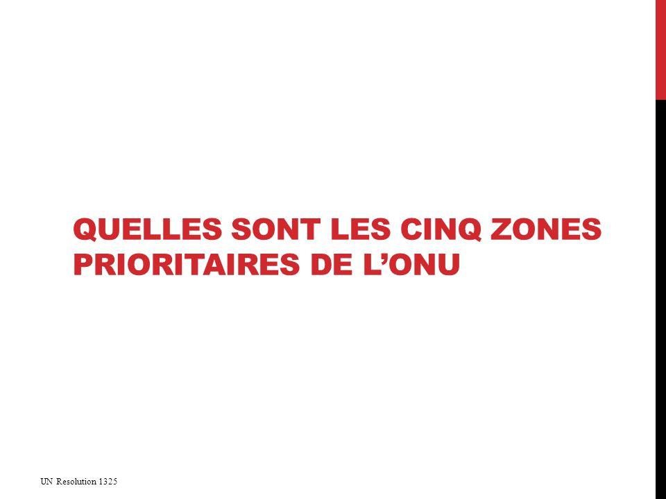 QUELLES SONT LES CINQ ZONES PRIORITAIRES DE LONU UN Resolution 1325