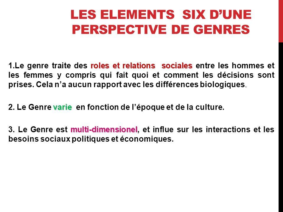 LES ELEMENTS SIX DUNE PERSPECTIVE DE GENRES roles et relations sociales.