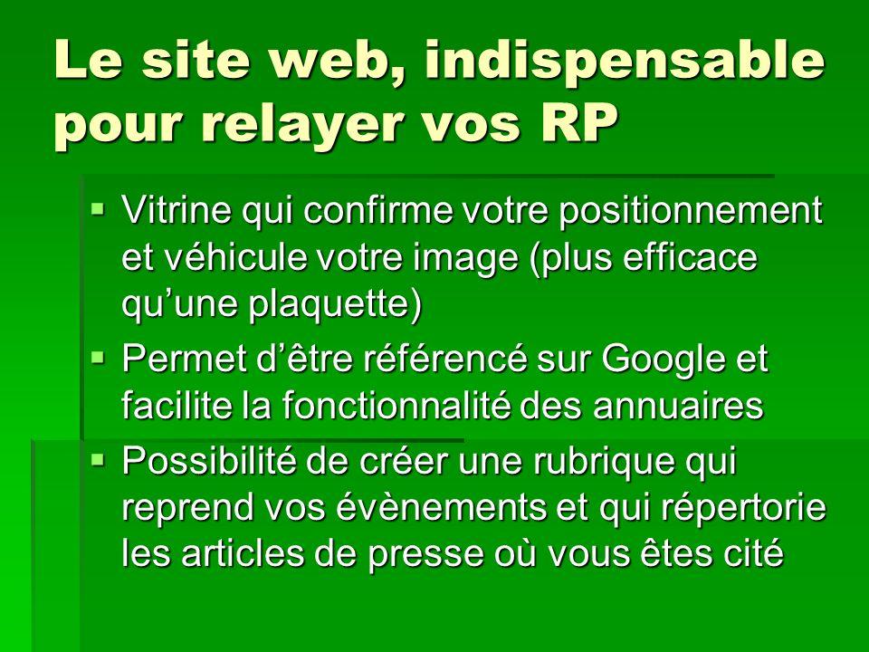 Le site web, indispensable pour relayer vos RP Vitrine qui confirme votre positionnement et véhicule votre image (plus efficace quune plaquette) Vitri