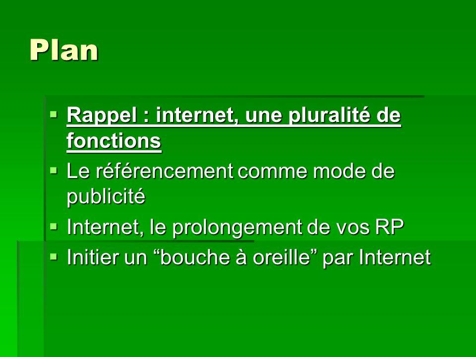 Plan Rappel : internet, une pluralité de fonctions Rappel : internet, une pluralité de fonctions Le référencement comme mode de publicité Le référence
