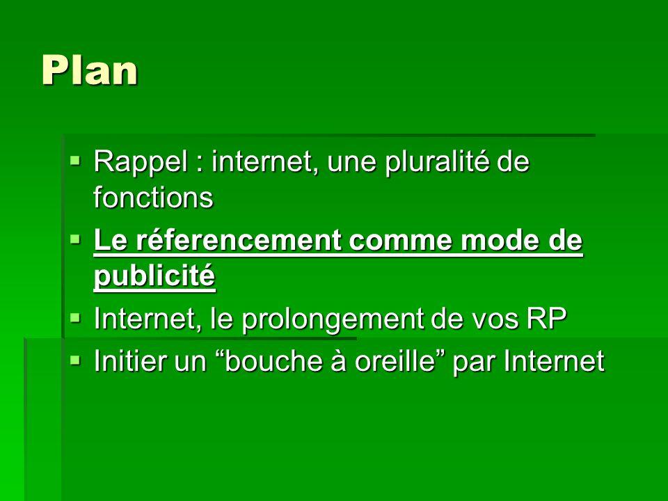 Plan Rappel : internet, une pluralité de fonctions Rappel : internet, une pluralité de fonctions Le réferencement comme mode de publicité Le réferencement comme mode de publicité Internet, le prolongement de vos RP Internet, le prolongement de vos RP Initier un bouche à oreille par Internet Initier un bouche à oreille par Internet