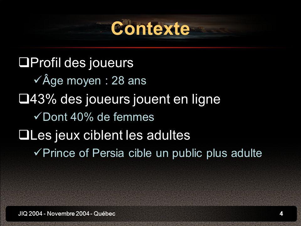 JIQ 2004 - Novembre 2004 - Québec15 Interactions hors du jeu Sites de fans Forums Echanges sur les stratégies Echange de contenu « War stories » Modifications Mécanismes sociaux