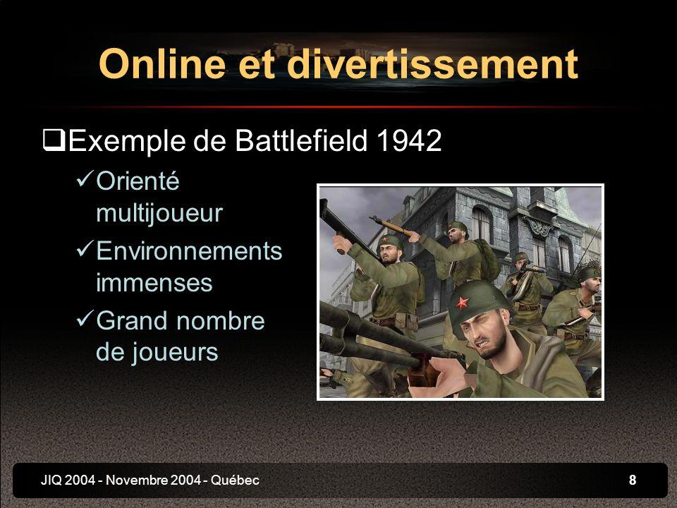 JIQ 2004 - Novembre 2004 - Québec9 Internet et Jeu Vidéo Contexte Online et divertissement Utilisation du web Mécanismes sociaux Communautés