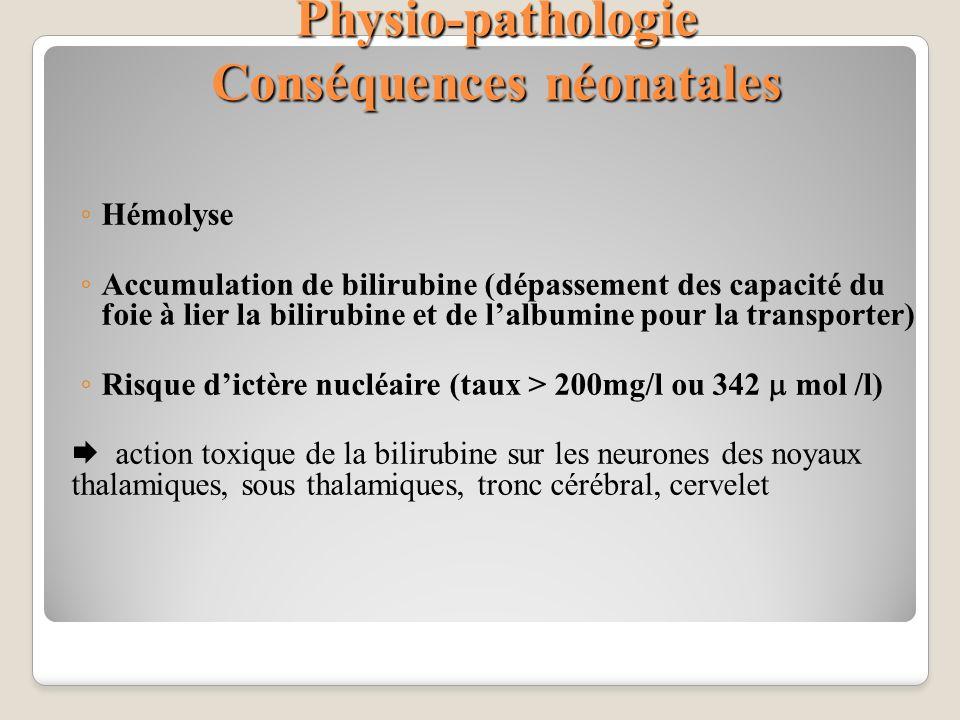 Physio-pathologie Conséquences néonatales Hémolyse Accumulation de bilirubine (dépassement des capacité du foie à lier la bilirubine et de lalbumine p