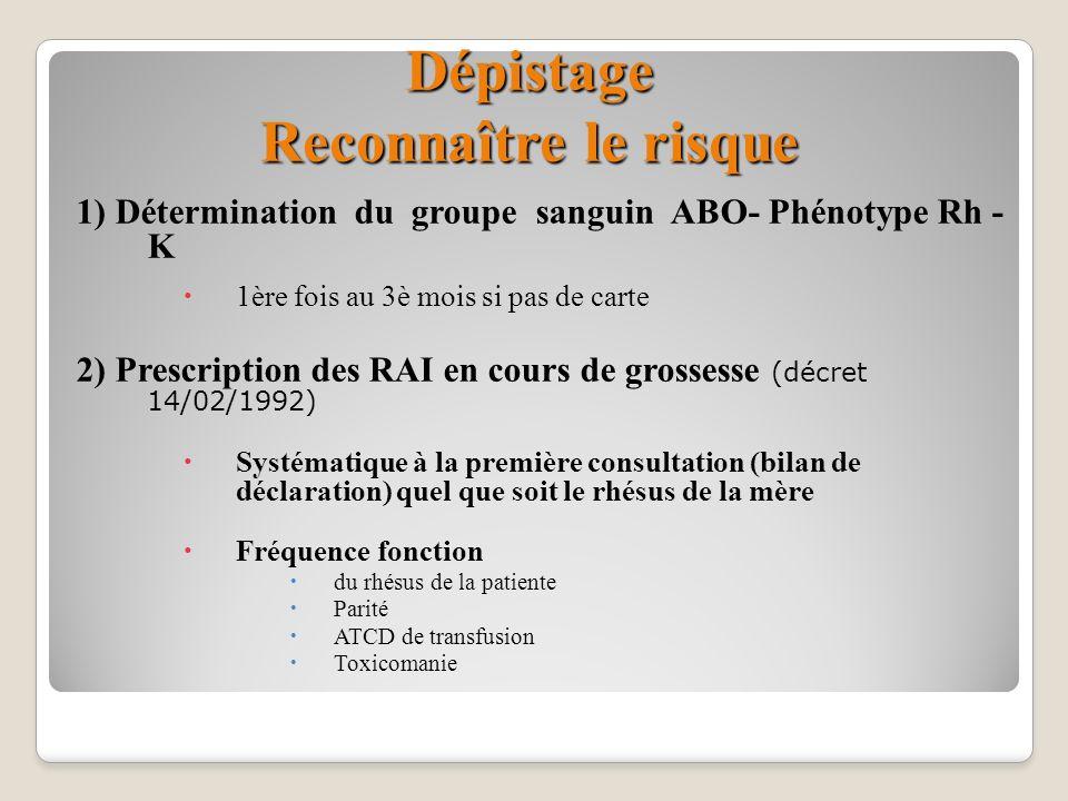 Dépistage Reconnaître le risque 1) Détermination du groupe sanguin ABO- Phénotype Rh - K 1ère fois au 3è mois si pas de carte 2) Prescription des RAI