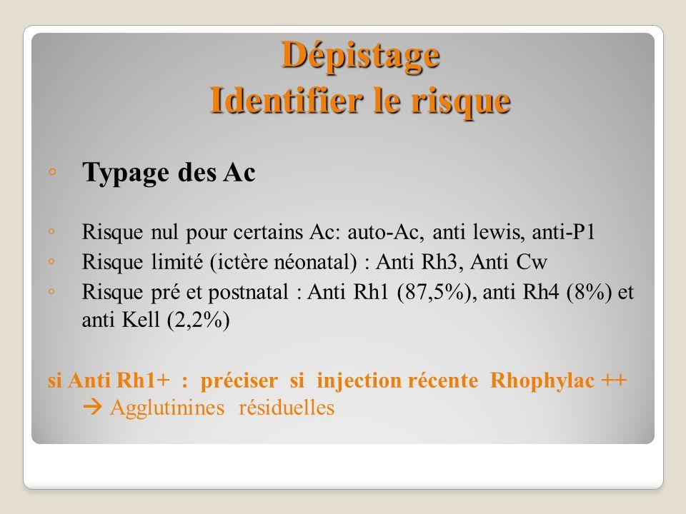 Dépistage Identifier le risque Typage des Ac Risque nul pour certains Ac: auto-Ac, anti lewis, anti-P1 Risque limité (ictère néonatal) : Anti Rh3, Ant