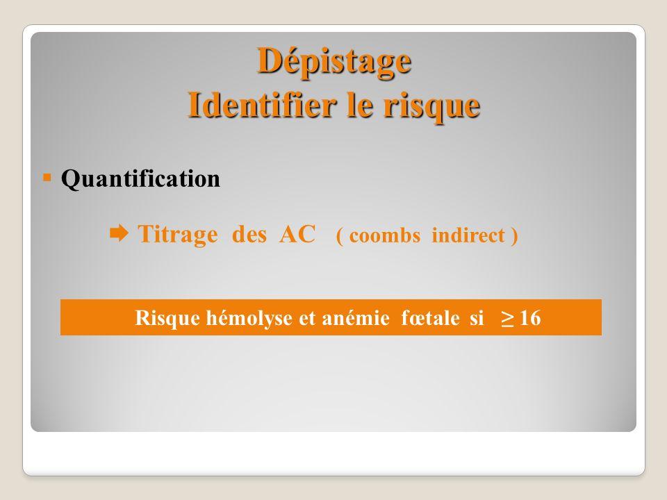 Dépistage Identifier le risque Quantification Titrage des AC ( coombs indirect ) Risque hémolyse et anémie fœtale si 16