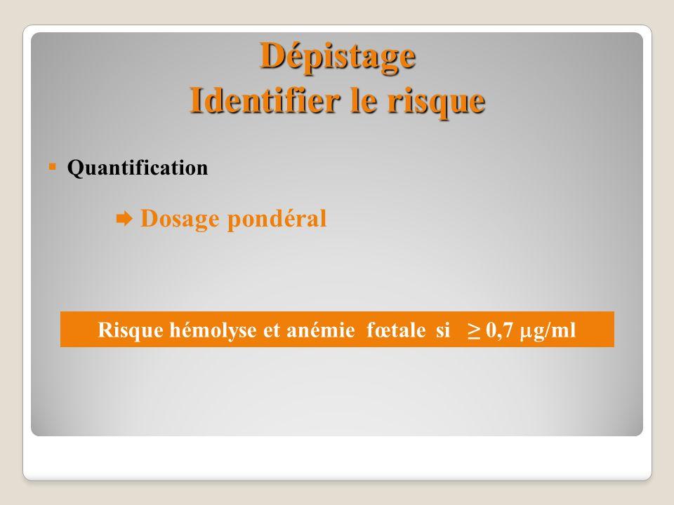 Dépistage Identifier le risque Quantification Dosage pondéral Risque hémolyse et anémie fœtale si 0,7 g/ml