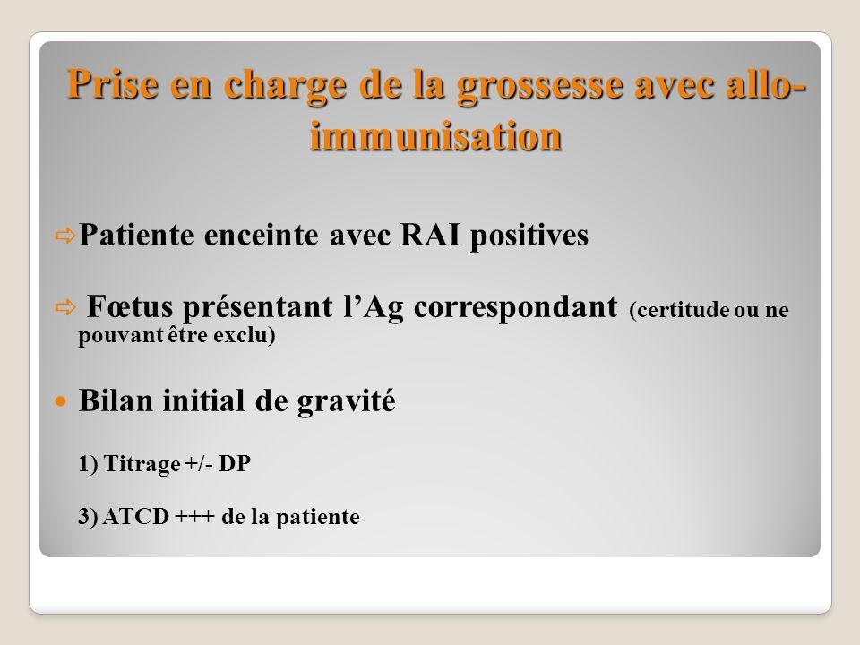 Prise en charge de la grossesse avec allo- immunisation Patiente enceinte avec RAI positives Fœtus présentant lAg correspondant (certitude ou ne pouva