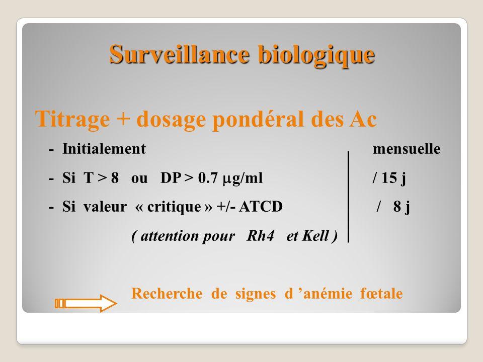 Surveillance biologique Titrage + dosage pondéral des Ac - Initialement mensuelle - Si T > 8 ou DP > 0.7 g/ml / 15 j - Si valeur « critique » +/- ATCD
