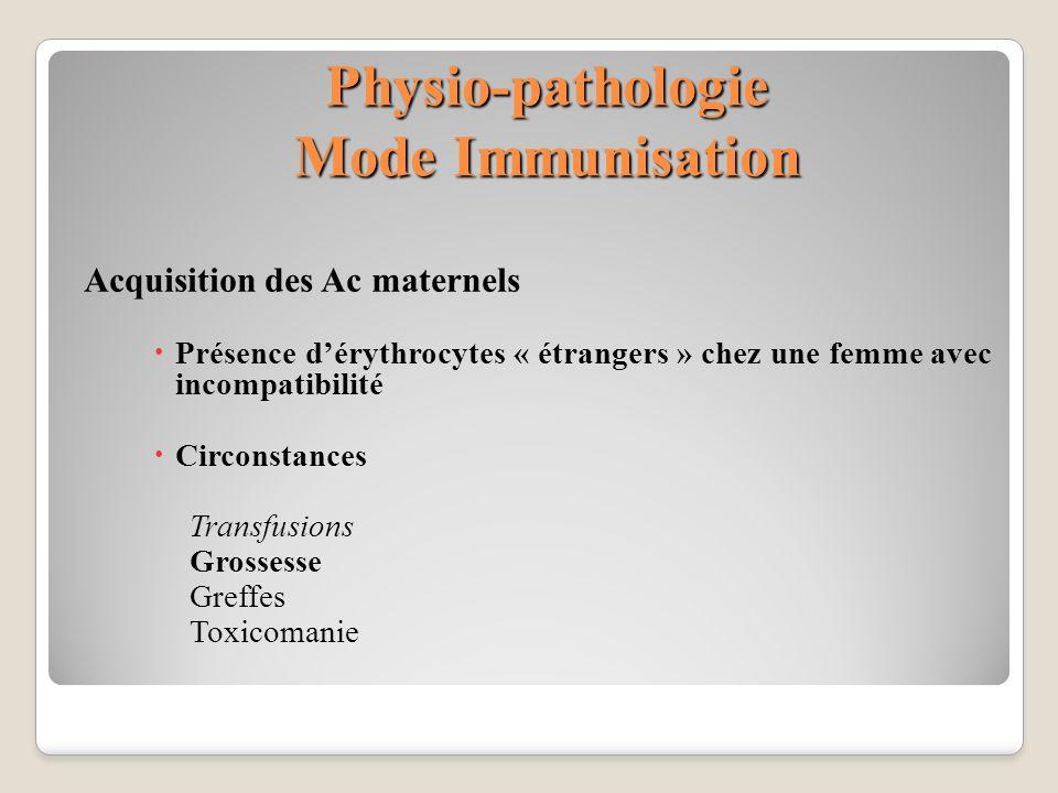 Physio-pathologie Mode Immunisation Acquisition des Ac maternels Présence dérythrocytes « étrangers » chez une femme avec incompatibilité Circonstance