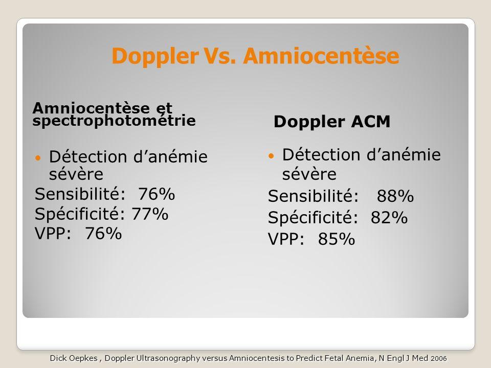 Dick Oepkes, Doppler Ultrasonography versus Amniocentesis to Predict Fetal Anemia, N Engl J Med 2006 Dick Oepkes, Doppler Ultrasonography versus Amnio