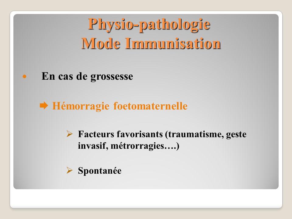 Physio-pathologie Mode Immunisation En cas de grossesse Hémorragie foetomaternelle Facteurs favorisants (traumatisme, geste invasif, métrorragies….) S