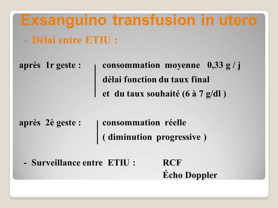 - Délai entre ETIU : après 1r geste : consommation moyenne 0,33 g / j délai fonction du taux final et du taux souhaité (6 à 7 g/dl ) après 2è geste :