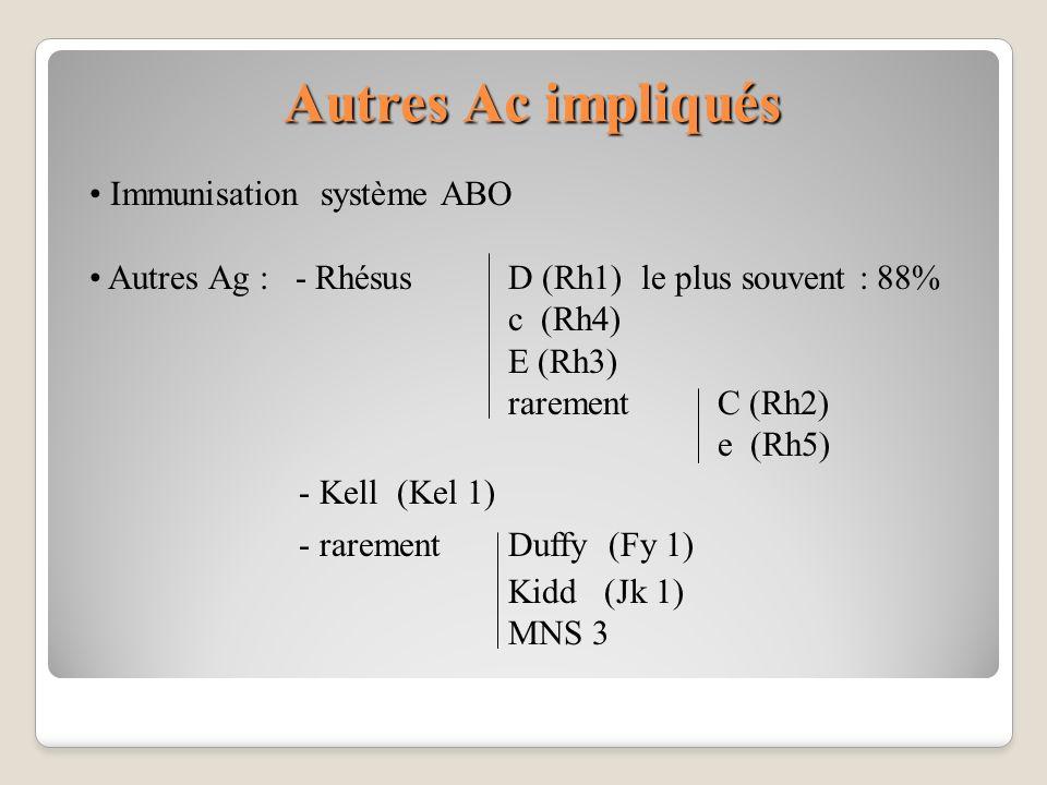 Autres Ac impliqués Immunisation système ABO Autres Ag : - Rhésus D (Rh1) le plus souvent : 88% c (Rh4) E (Rh3) rarement C (Rh2) e (Rh5) - Kell (Kel 1