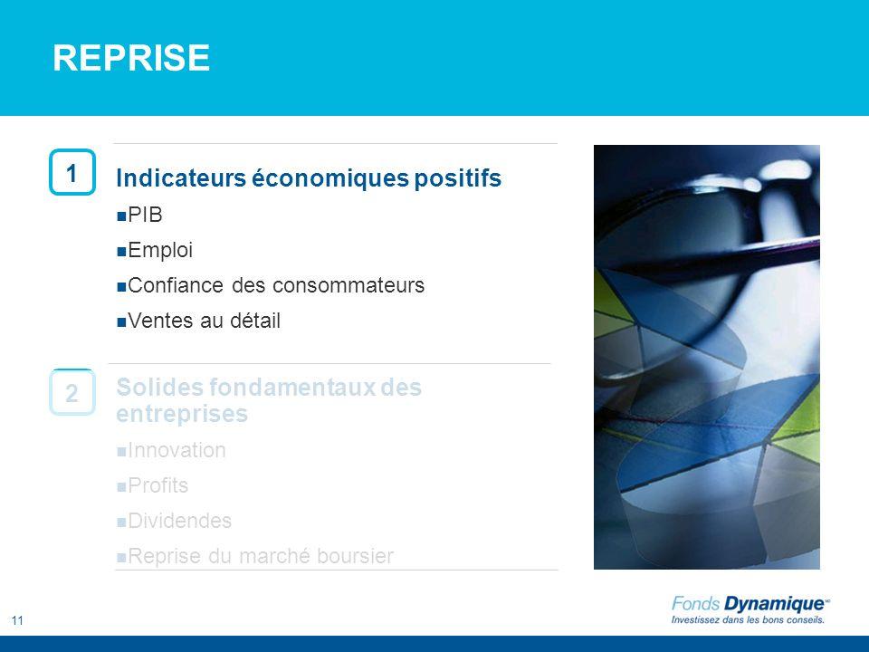 11 2 Solides fondamentaux des entreprises Innovation Profits Dividendes Reprise du marché boursier REPRISE 1 Indicateurs économiques positifs PIB Empl