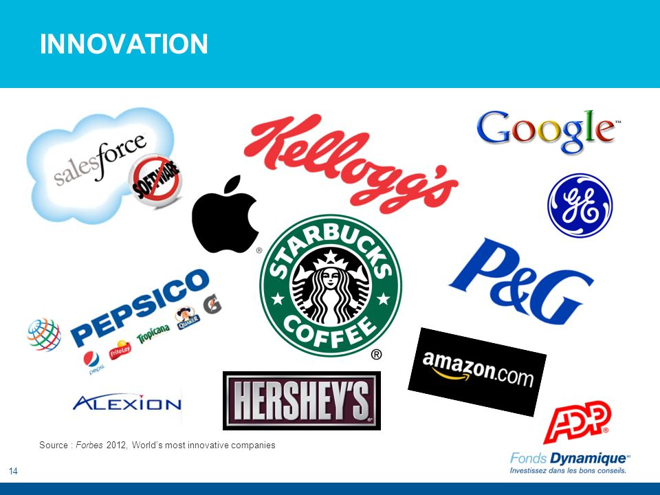 14 INNOVATION Source : Forbes 2012, Worlds most innovative companies