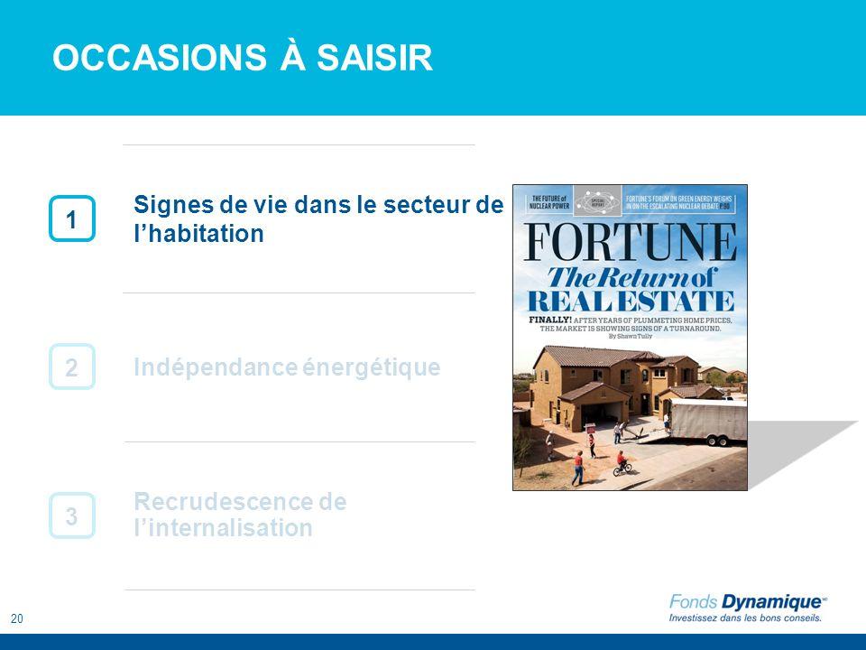 20 OCCASIONS À SAISIR 2 3 Recrudescence de linternalisation Indépendance énergétique 1 Signes de vie dans le secteur de lhabitation