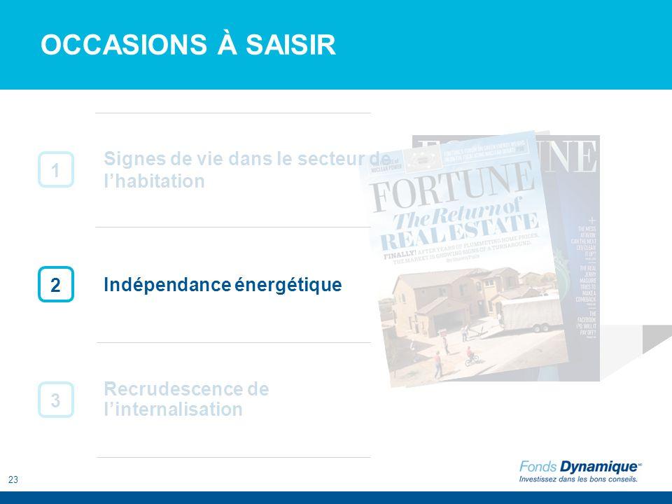 23 OCCASIONS À SAISIR 1 3 Recrudescence de linternalisation Signes de vie dans le secteur de lhabitation 2 Indépendance énergétique