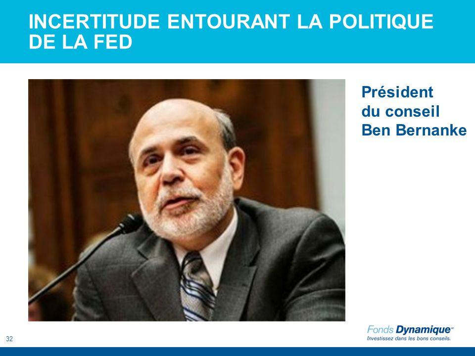 32 INCERTITUDE ENTOURANT LA POLITIQUE DE LA FED Président du conseil Ben Bernanke