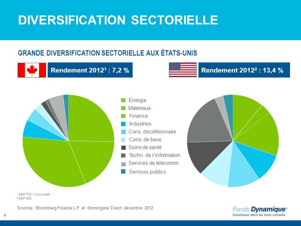 5 1 FORCES 3 Capitalisation boursière Diversification sectorielle 2 Envergure mondiale
