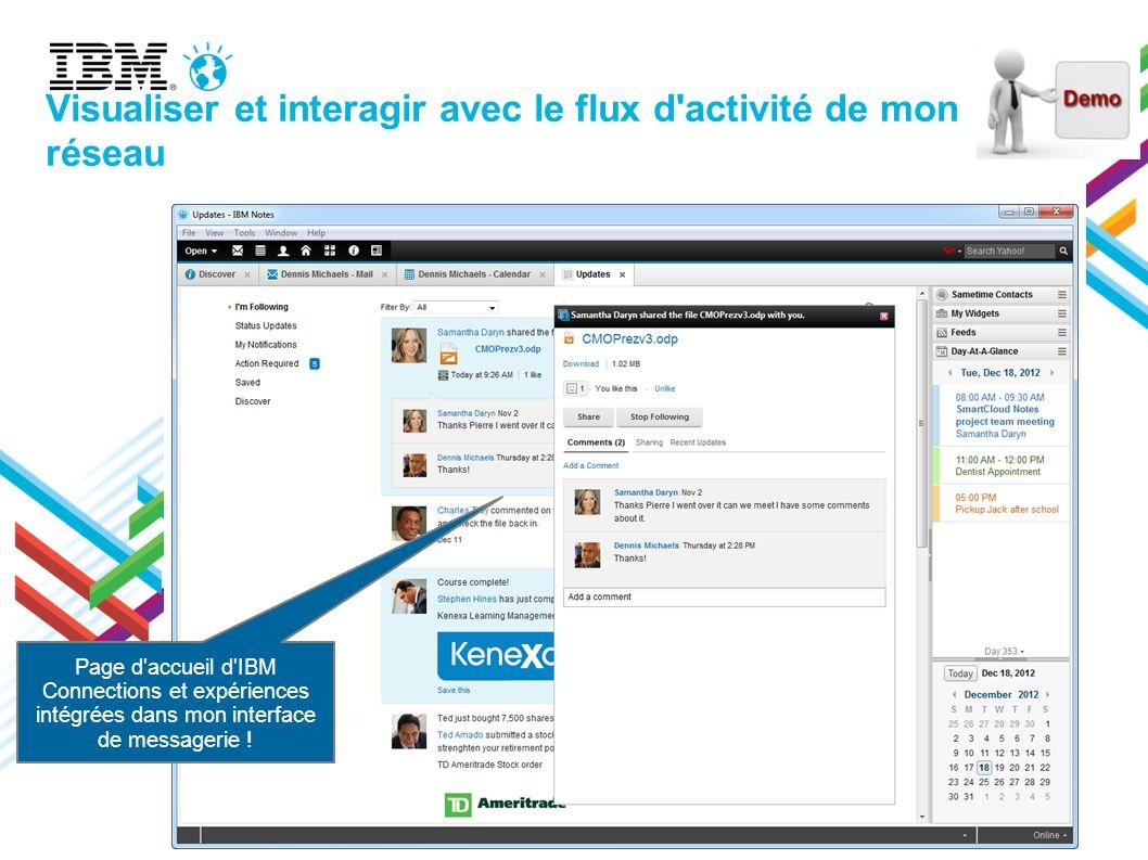Page d'accueil d'IBM Connections et expériences intégrées dans mon interface de messagerie ! Visualiser et interagir avec le flux d'activité de mon ré