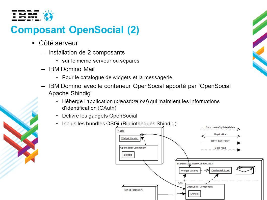 Composant OpenSocial (2) Côté serveur –Installation de 2 composants sur le même serveur ou séparés –IBM Domino Mail Pour le catalogue de widgets et la