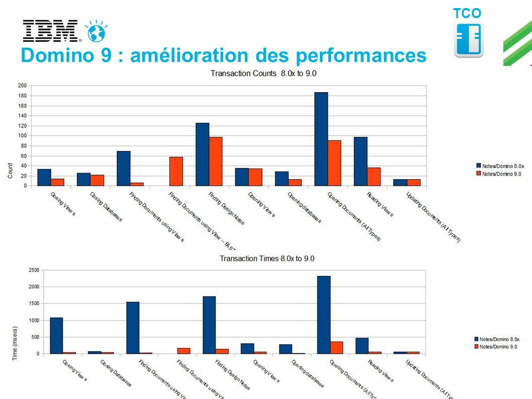 Domino 9 : amélioration des performances TCO